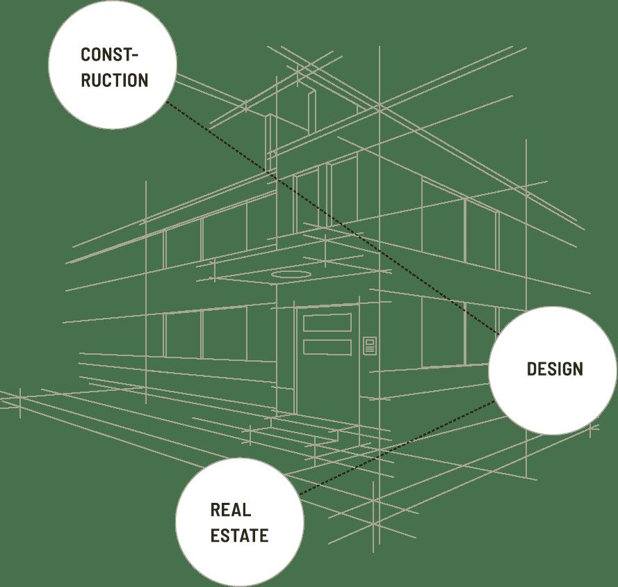 不動産+設計 / デザイン+建築=Home plusのプロジェクト推進力